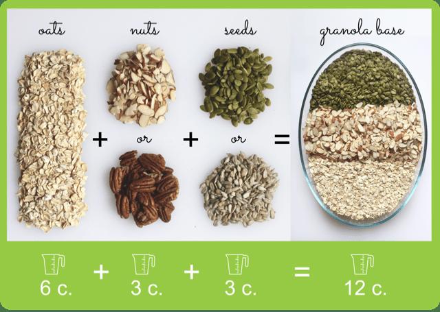 Healthy granola ingredients-min