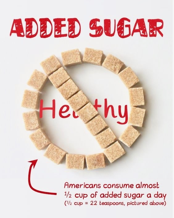 Most Americans consume too much added sugar which causes dramatic health problems