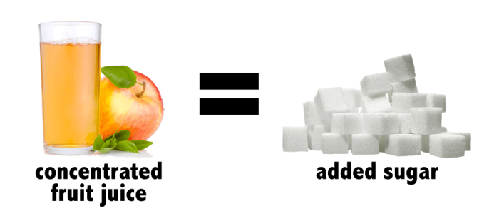 concentrated fruit juice is a form of added sugar according to the FDA