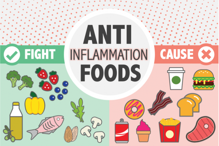Healthy anti-inflammatory foods are colorful fruits, vegetables, nuts and healthy oils