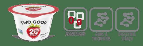 two good strawberry yogurt nutrition information