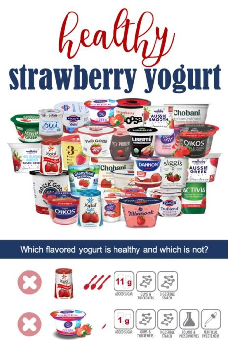 evaluation of popular strawberry yogurts.  Learn what strawberry yogurt is healthy