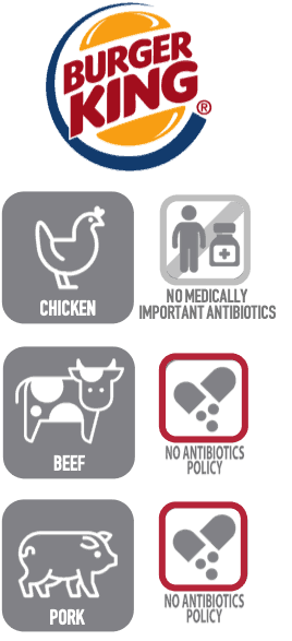 Burger King sells chicken raised without medically important antibiotics.  However, Burger King does not have an antibiotics policy for beef or pork.