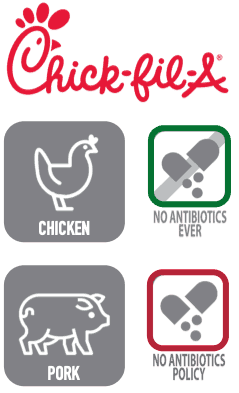 "Chick-fil-A serves chicken raised with ""no antibiotics ever.""  However, Chick-fil-A does not have an antibiotics policy for pork."