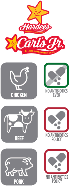 "The Hardee's and Carl's Jr family of restaurants serve chicken raised with ""no antibiotics ever""."