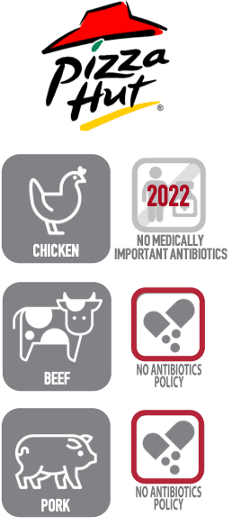 Pizza Hut plans to sell chicken raised without medically important antibiotics by 2022.  However, Pizza Hut does not have an antibiotics policy for beef or pork.