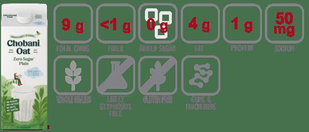 Nutritional information for Chobani Oat Zero Sugar Plain Oat Milk