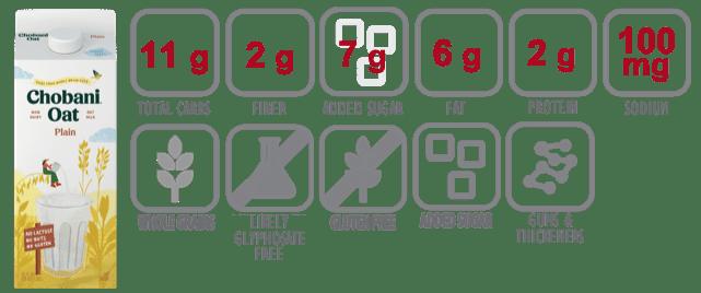 Nutritional information for Chobani Oat Plain Oat Milk