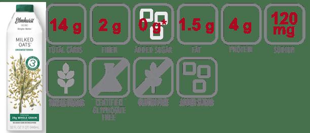 Nutritional information for Elmhurst Milked Oats Unsweetened Oat Milk