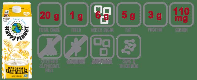 Nutritional information for Happy Planet Original Oatmilk