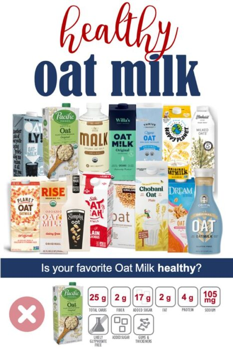 Popular oat milk packaging and evaluation of Pacific Foods oat plant-based beverage