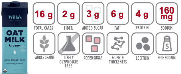 Nutritional information for Willa's Oat M!lk Creamy Oatmilk