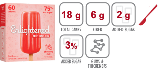 Enlightened Strawberry + Chill Fruit Infusions nutritional information