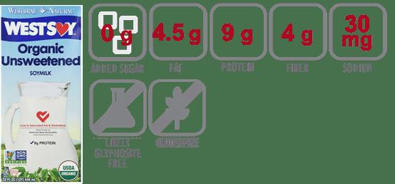 west soy organic unsweetened soymilk nutritional information